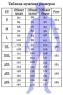 Трусы мужские боксеры зеленые в клетку ситцевые Kosta 1010-6 (размеры: 3XL)